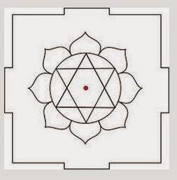 Ganapati Chakra