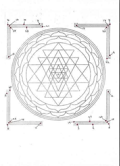 First Sri chakra Avarana