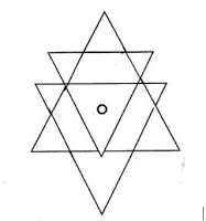 Sri Chakra triangle image